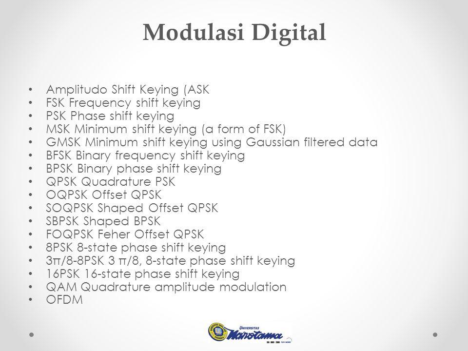 Modulasi Digital Amplitudo Shift Keying (ASK