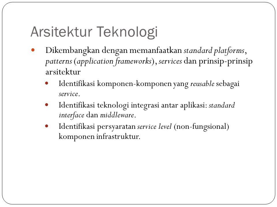 Arsitektur Teknologi