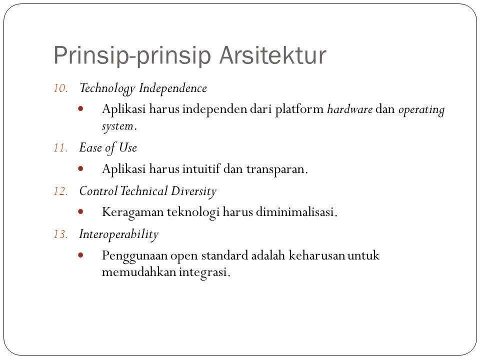 Prinsip-prinsip Arsitektur