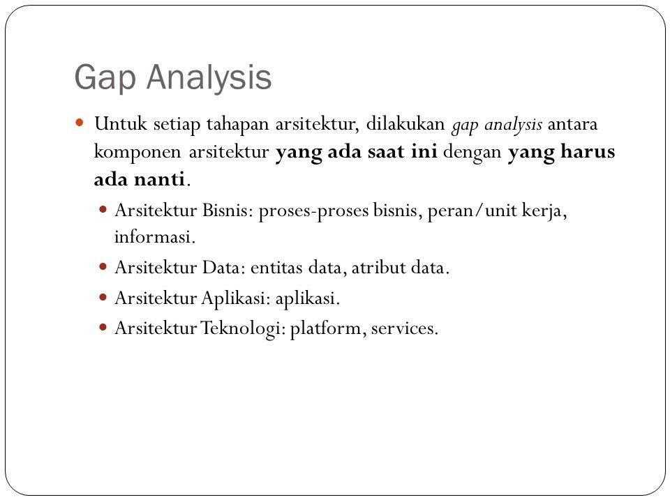 Gap Analysis Untuk setiap tahapan arsitektur, dilakukan gap analysis antara komponen arsitektur yang ada saat ini dengan yang harus ada nanti.