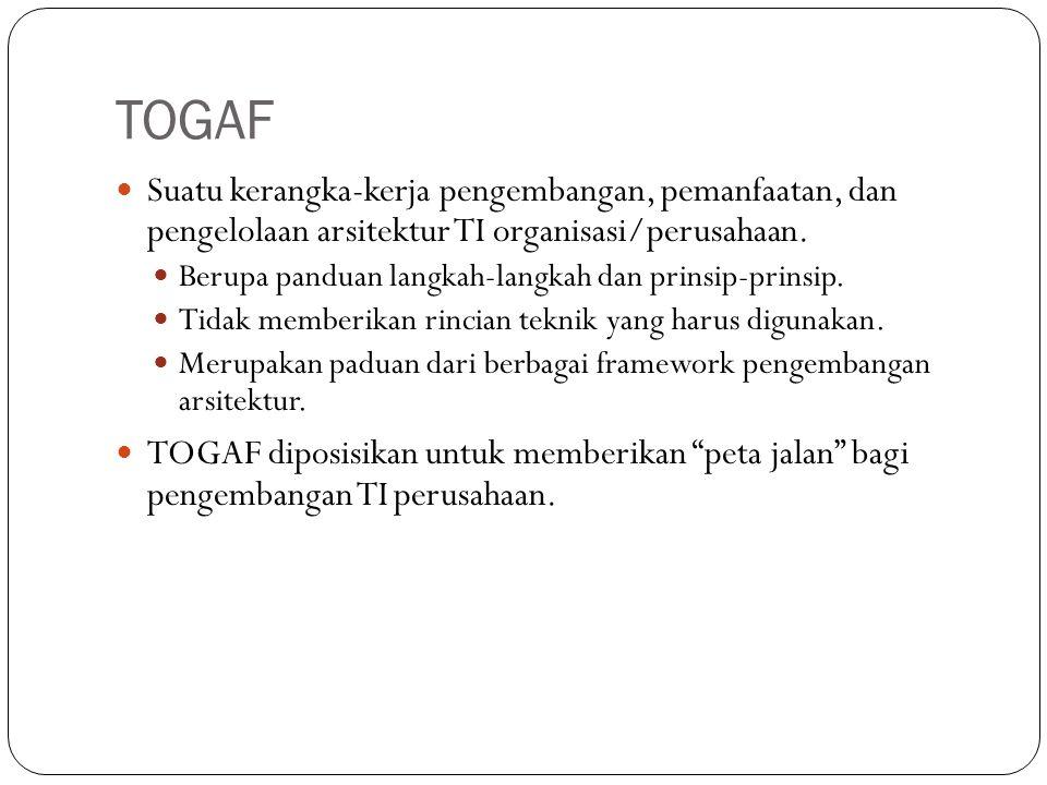 TOGAF Suatu kerangka-kerja pengembangan, pemanfaatan, dan pengelolaan arsitektur TI organisasi/perusahaan.