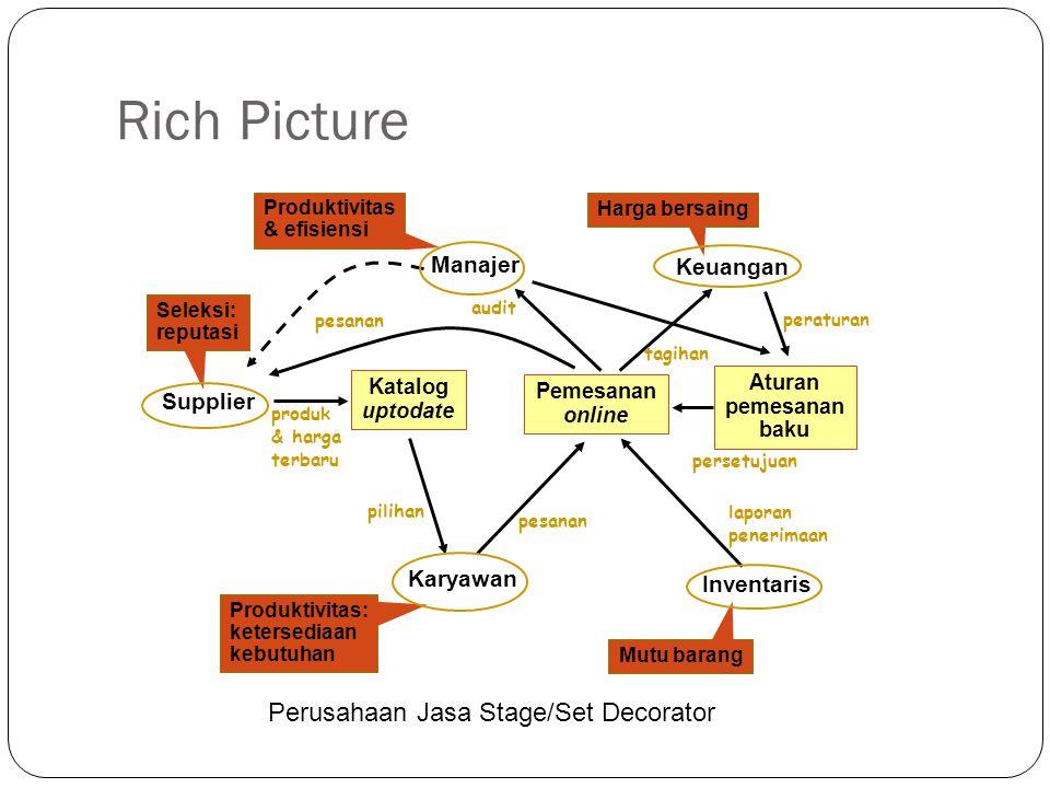 Rich Picture Perusahaan Jasa Stage/Set Decorator Manajer Keuangan
