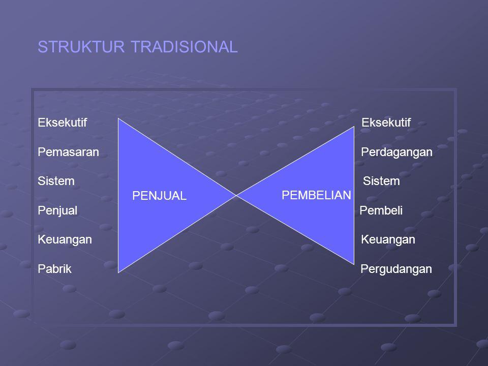 STRUKTUR TRADISIONAL Eksekutif Eksekutif Pemasaran Perdagangan