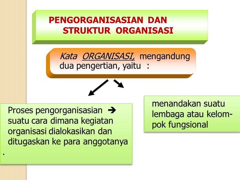 PENGORGANISASIAN DAN STRUKTUR ORGANISASI. Kata ORGANISASI, mengandung. dua pengertian, yaitu :