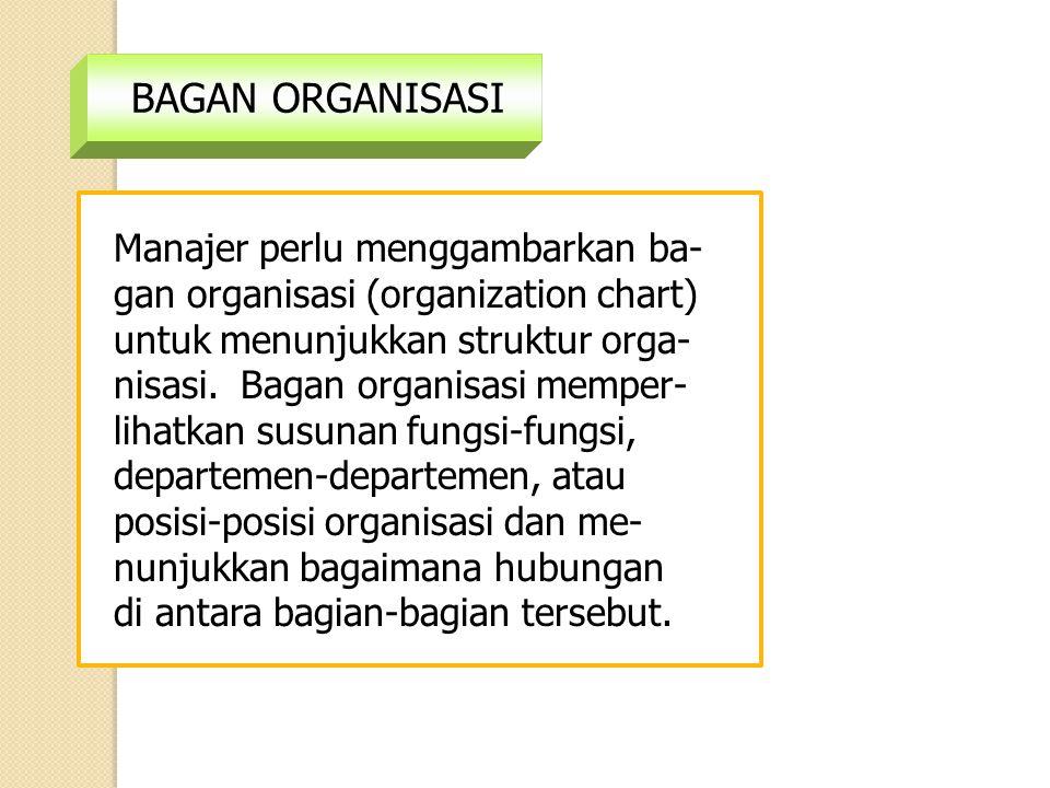BAGAN ORGANISASI Manajer perlu menggambarkan ba- gan organisasi (organization chart) untuk menunjukkan struktur orga-