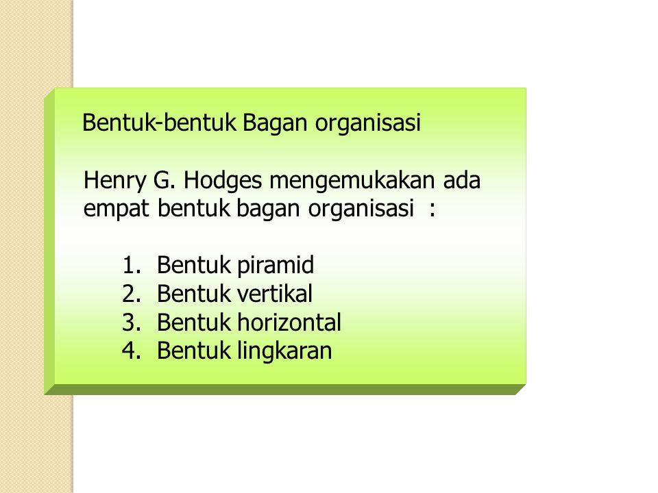 Bentuk-bentuk Bagan organisasi