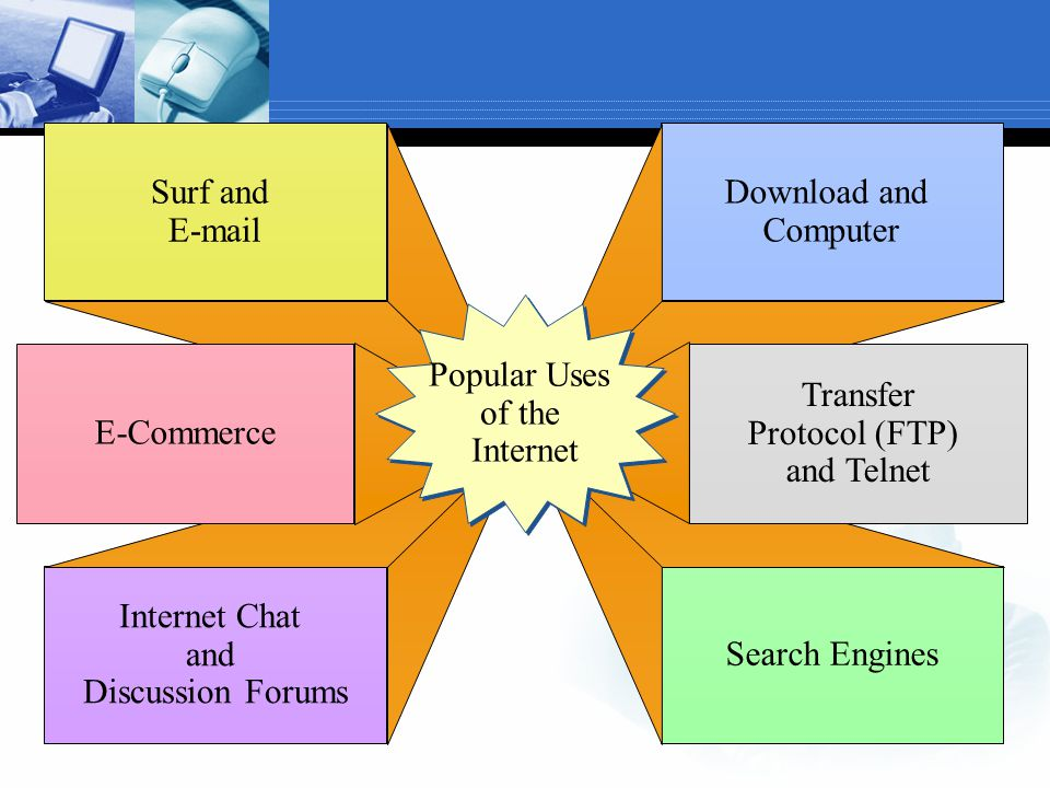 Surf and E-mail Internet Chat and Discussion Forums Download and