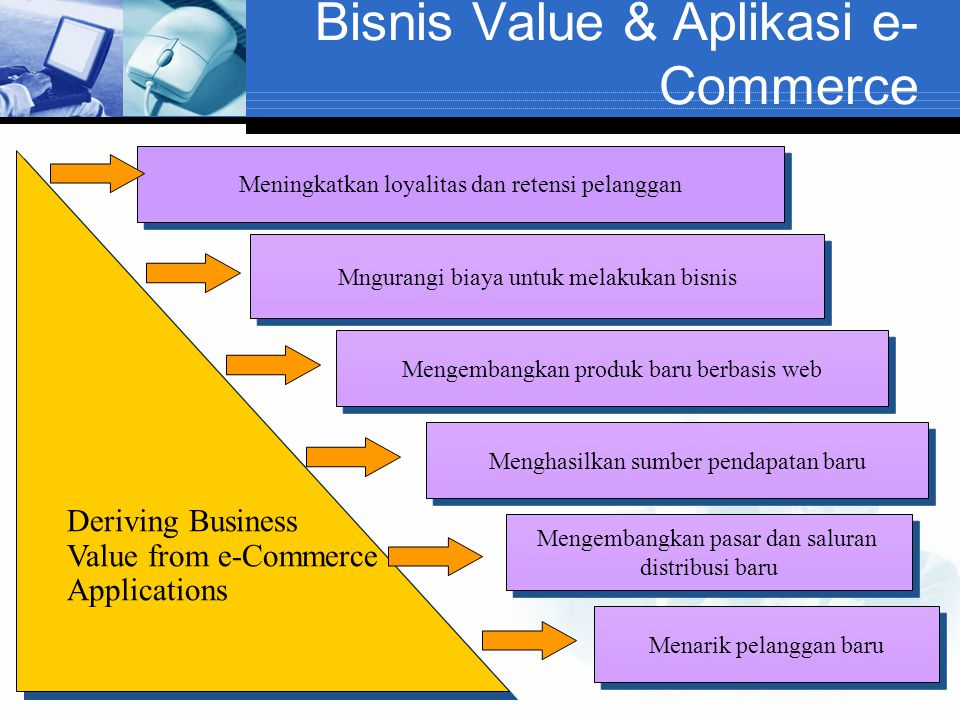 Bisnis Value & Aplikasi e-Commerce