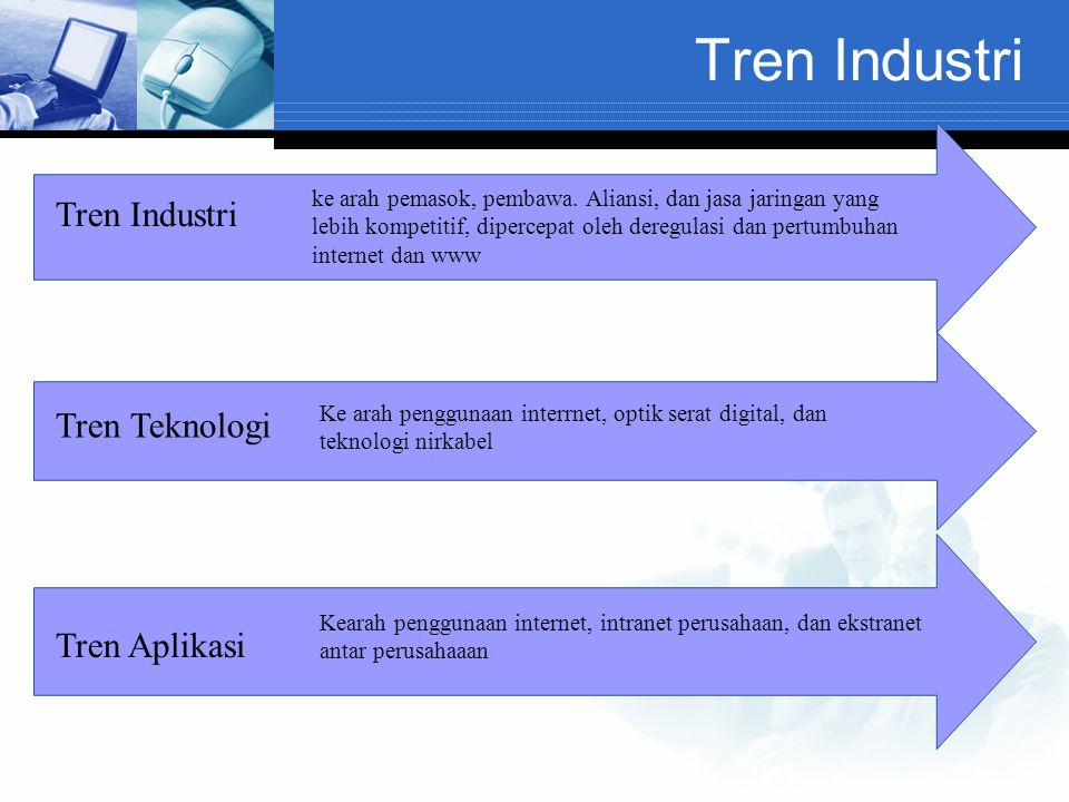 Tren Industri Tren Industri Tren Teknologi Tren Aplikasi