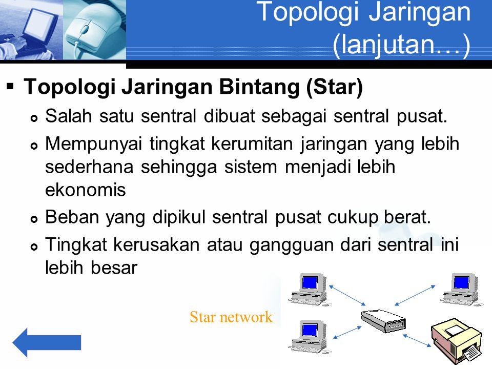Topologi Jaringan (lanjutan…)