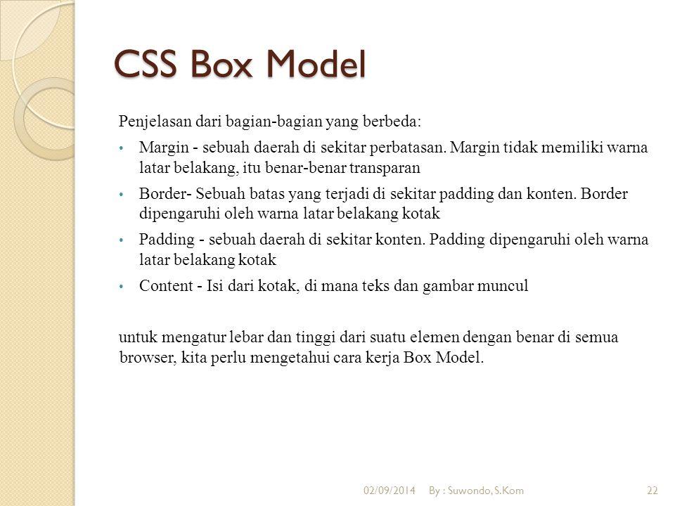 CSS Box Model Penjelasan dari bagian-bagian yang berbeda: