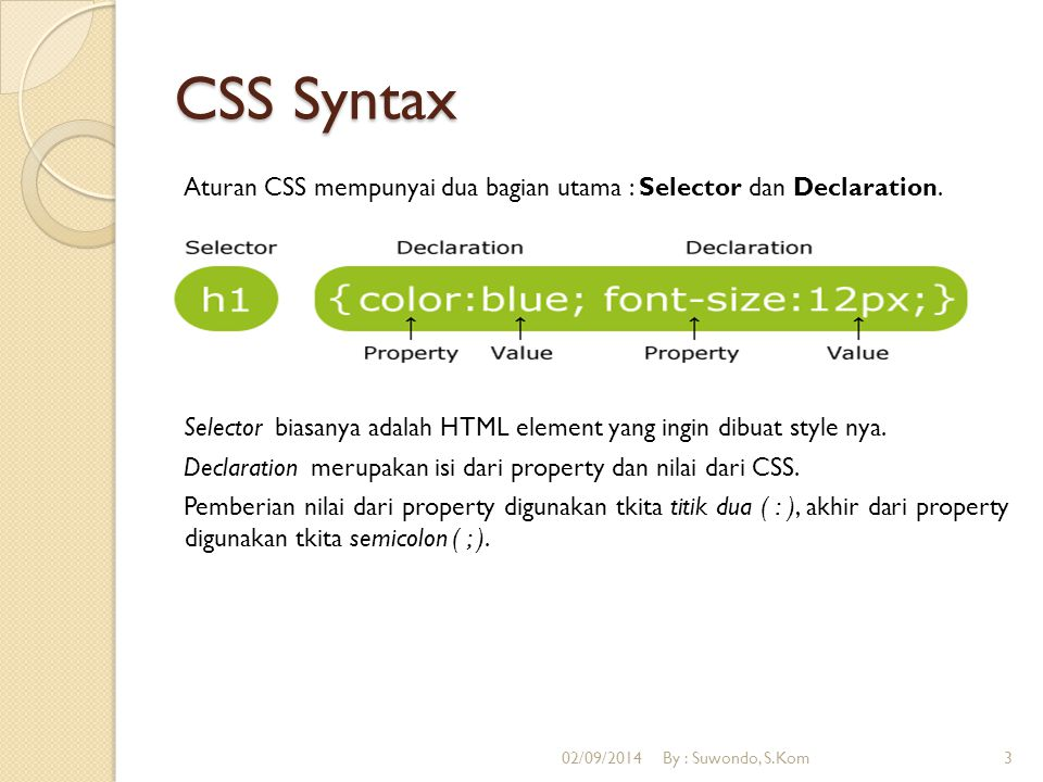 CSS Syntax