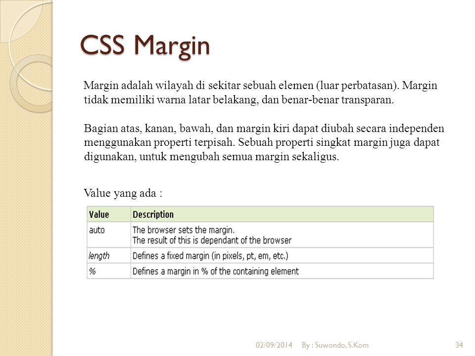 CSS Margin