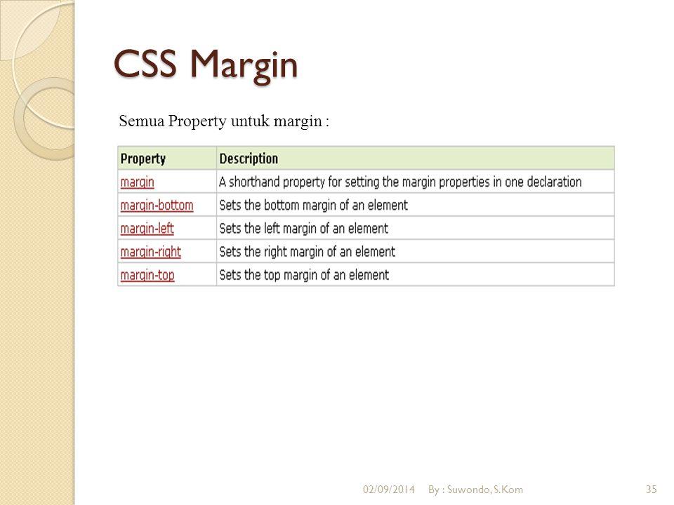CSS Margin Semua Property untuk margin : 06/04/2017
