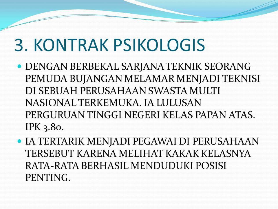 3. KONTRAK PSIKOLOGIS