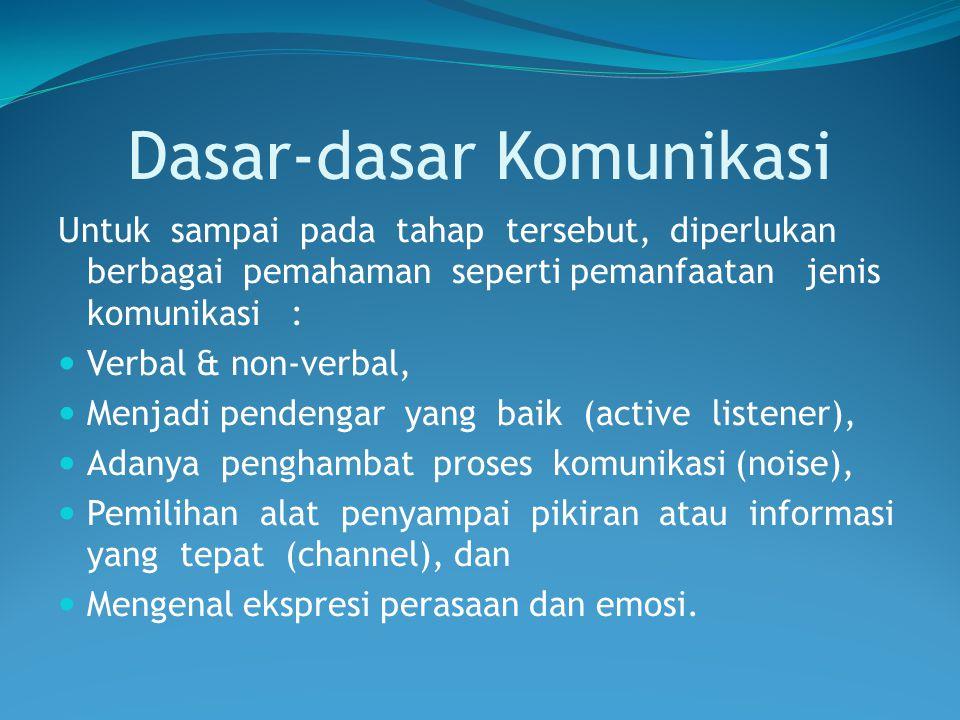 Dasar-dasar Komunikasi