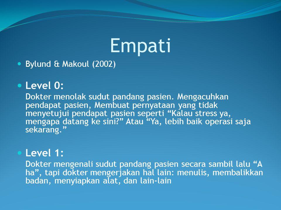 Empati Level 0: Level 1: Bylund & Makoul (2002)