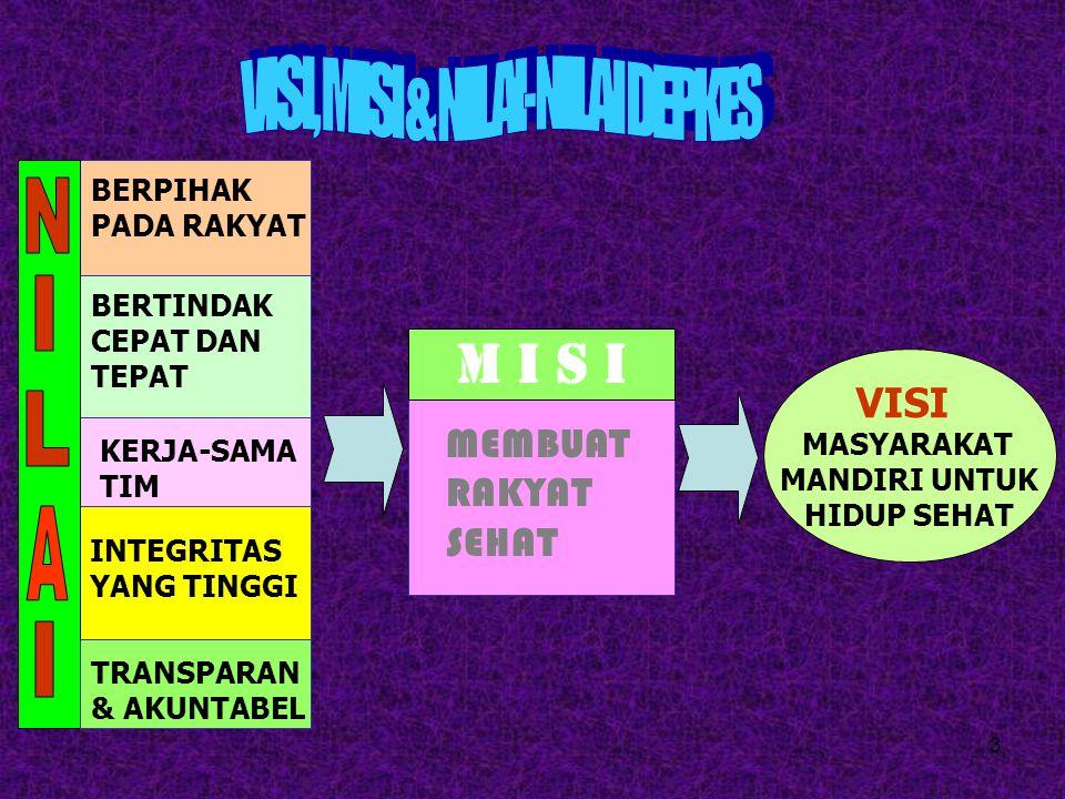 VISI, MISI & NILAI-NILAI DEPKES