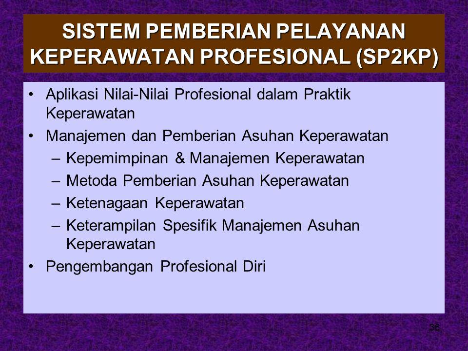 SISTEM PEMBERIAN PELAYANAN KEPERAWATAN PROFESIONAL (SP2KP)