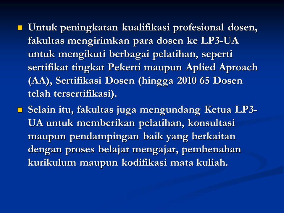 Untuk peningkatan kualifikasi profesional dosen, fakultas mengirimkan para dosen ke LP3-UA untuk mengikuti berbagai pelatihan, seperti sertifikat tingkat Pekerti maupun Aplied Aproach (AA), Sertifikasi Dosen (hingga 2010 65 Dosen telah tersertifikasi).