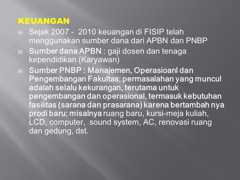 KEUANGAN Sejak 2007 - 2010 keuangan di FISIP telah menggunakan sumber dana dari APBN dan PNBP.