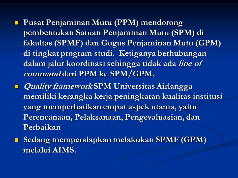 Pusat Penjaminan Mutu (PPM) mendorong pembentukan Satuan Penjaminan Mutu (SPM) di fakultas (SPMF) dan Gugus Penjaminan Mutu (GPM) di tingkat program studi. Ketiganya berhubungan dalam jalur koordinasi sehingga tidak ada line of command dari PPM ke SPM/GPM.