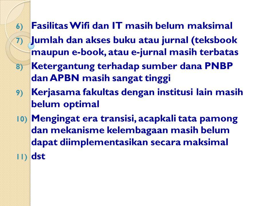 Fasilitas Wifi dan IT masih belum maksimal