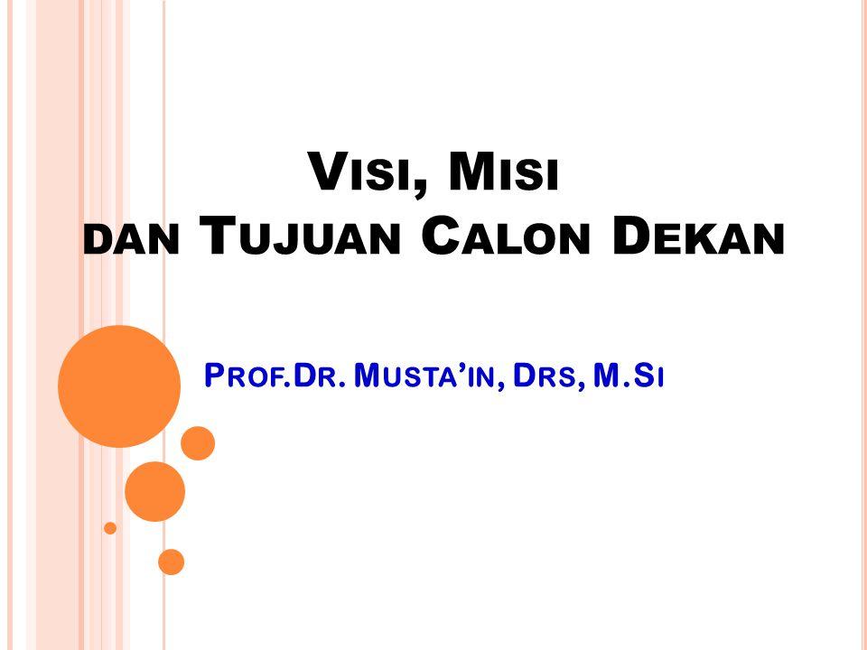 Visi, Misi dan Tujuan Calon Dekan Prof.Dr. Musta'in, Drs, M.Si