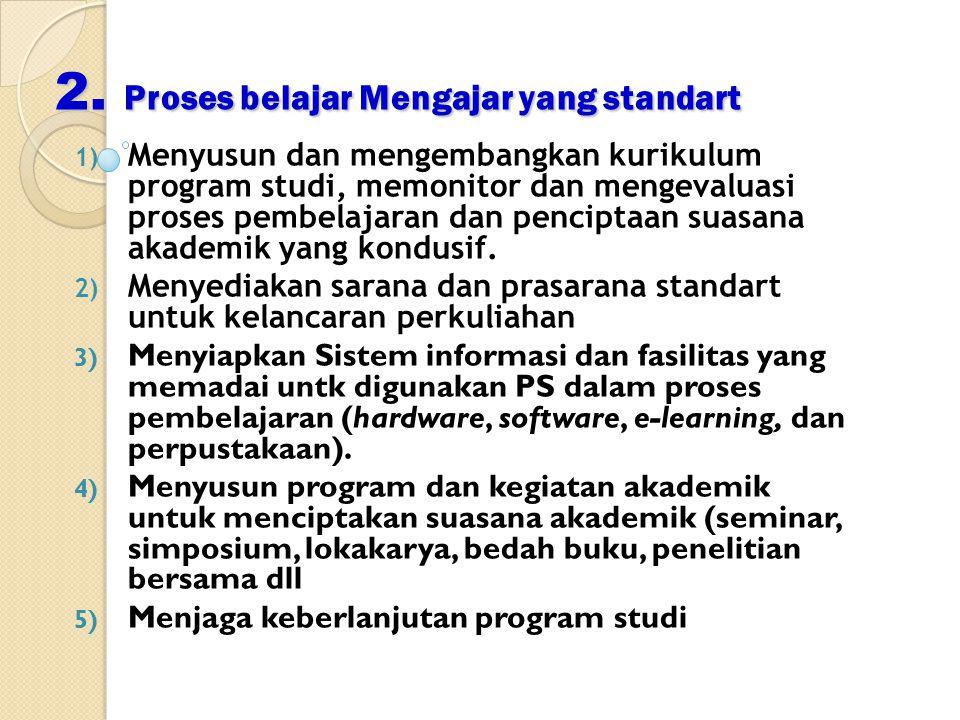 2. Proses belajar Mengajar yang standart
