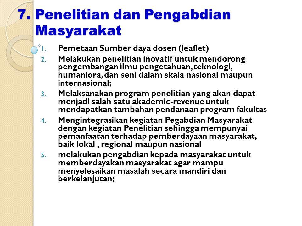 7. Penelitian dan Pengabdian Masyarakat