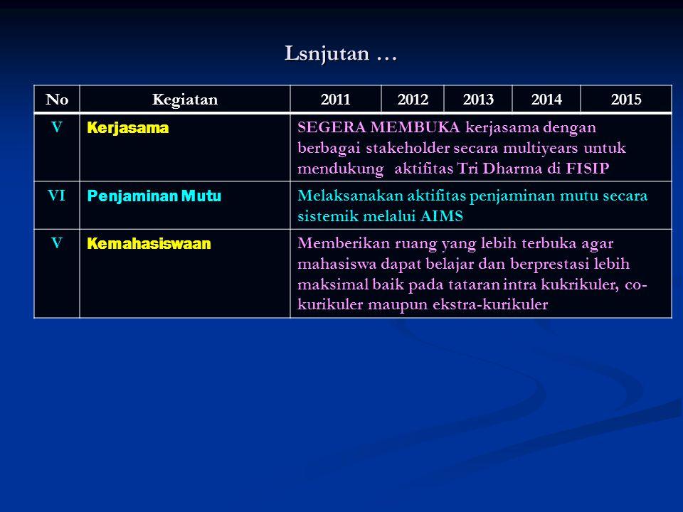 Lsnjutan … No Kegiatan 2011 2012 2013 2014 2015 V Kerjasama