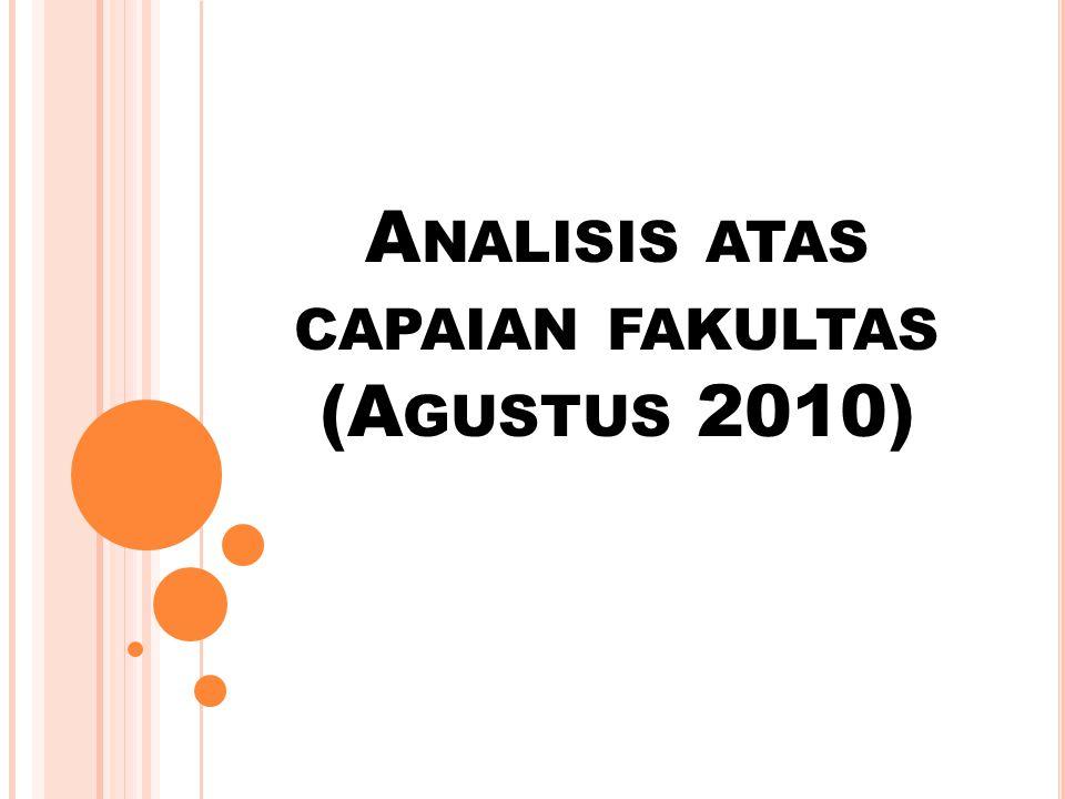 Analisis atas capaian fakultas (Agustus 2010)