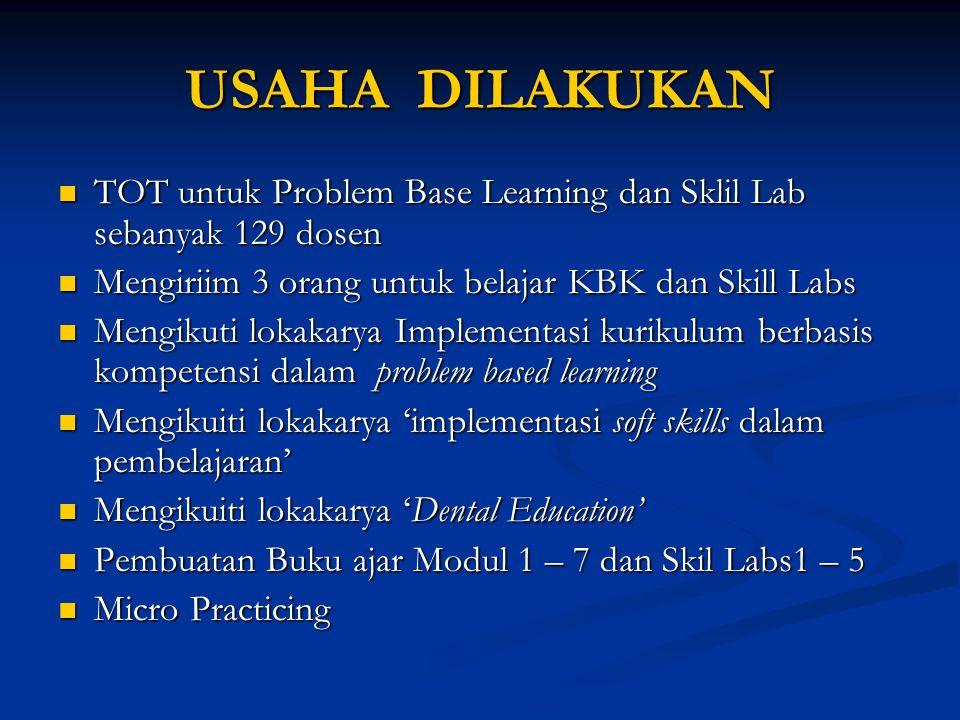 USAHA DILAKUKAN TOT untuk Problem Base Learning dan Sklil Lab sebanyak 129 dosen. Mengiriim 3 orang untuk belajar KBK dan Skill Labs.