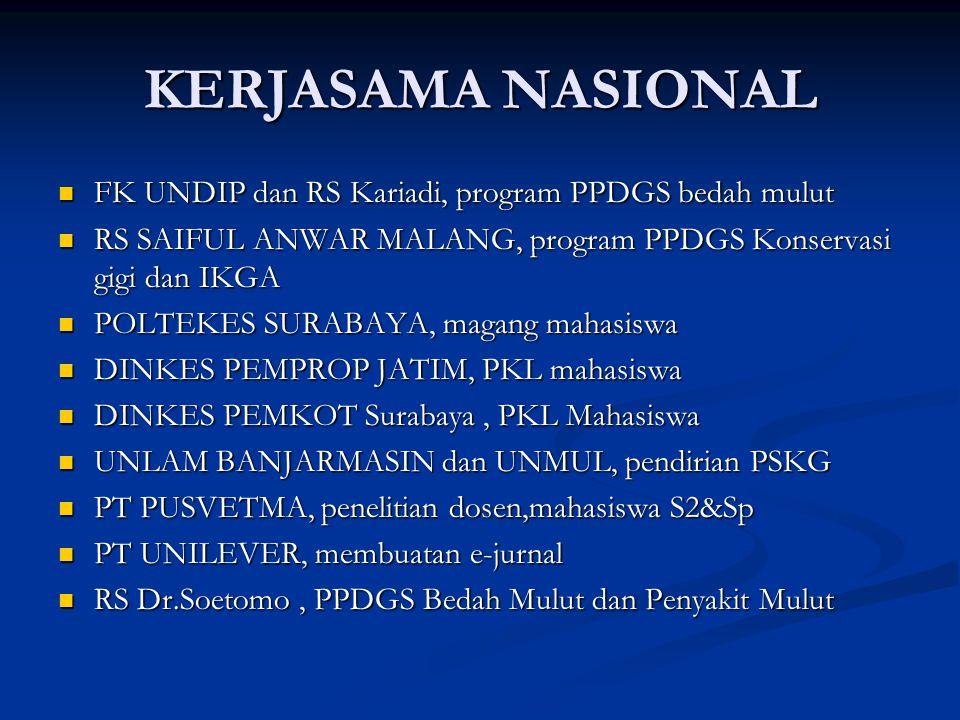 KERJASAMA NASIONAL FK UNDIP dan RS Kariadi, program PPDGS bedah mulut
