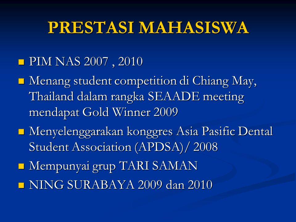 PRESTASI MAHASISWA PIM NAS 2007 , 2010
