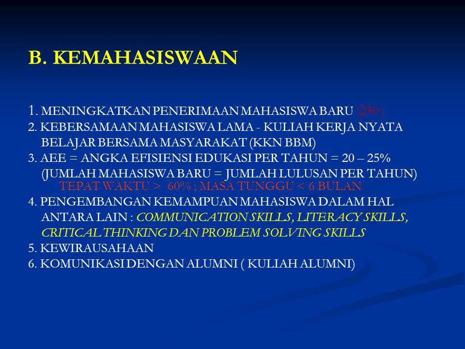 B. KEMAHASISWAAN 1. MENINGKATKAN PENERIMAAN MAHASISWA BARU (250 )