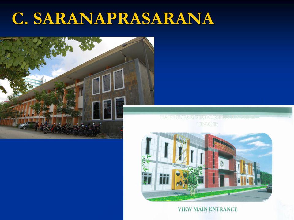 C. SARANAPRASARANA