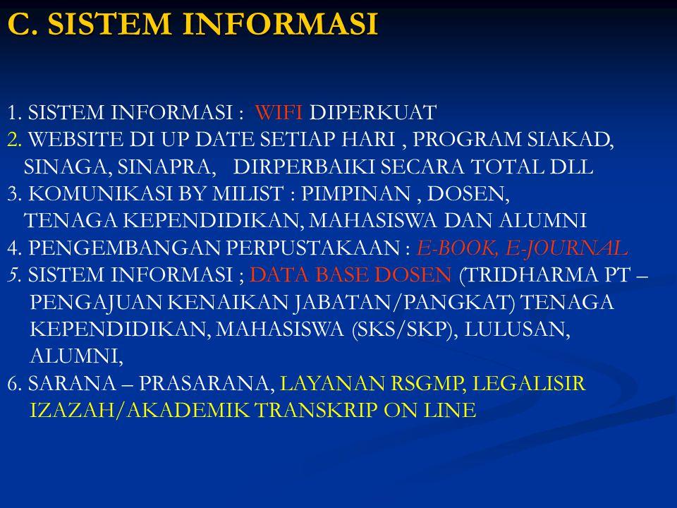 C. SISTEM INFORMASI 1. SISTEM INFORMASI : WIFI DIPERKUAT