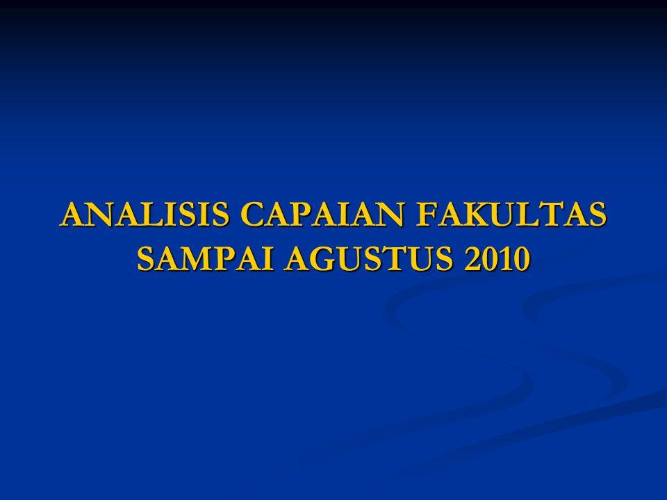 ANALISIS CAPAIAN FAKULTAS SAMPAI AGUSTUS 2010