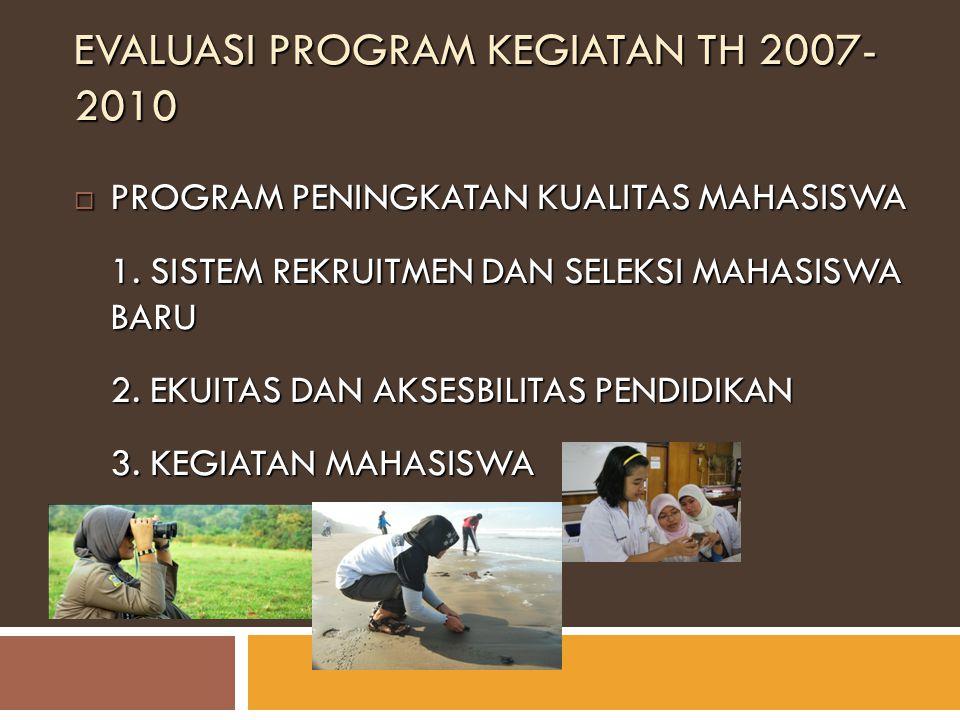 EVALUASI PROGRAM KEGIATAN TH 2007-2010
