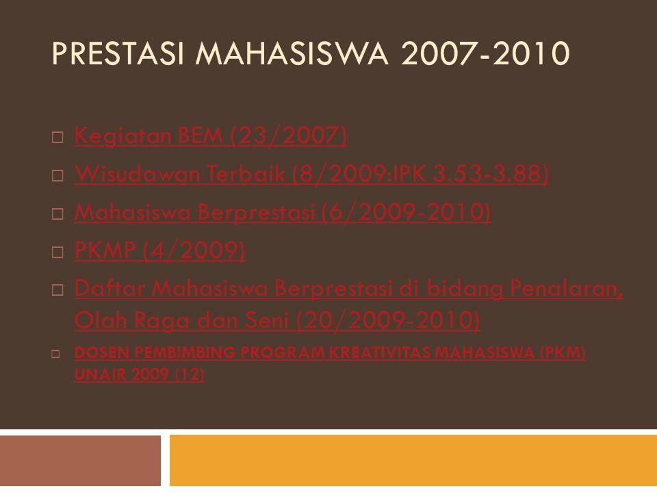 PRESTASI MAHASISWA 2007-2010 Kegiatan BEM (23/2007)