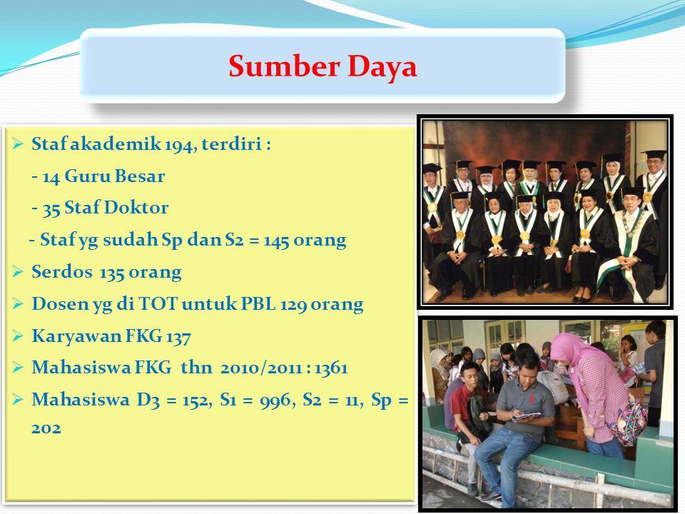 Sumber Daya Staf akademik 194, terdiri : - 14 Guru Besar