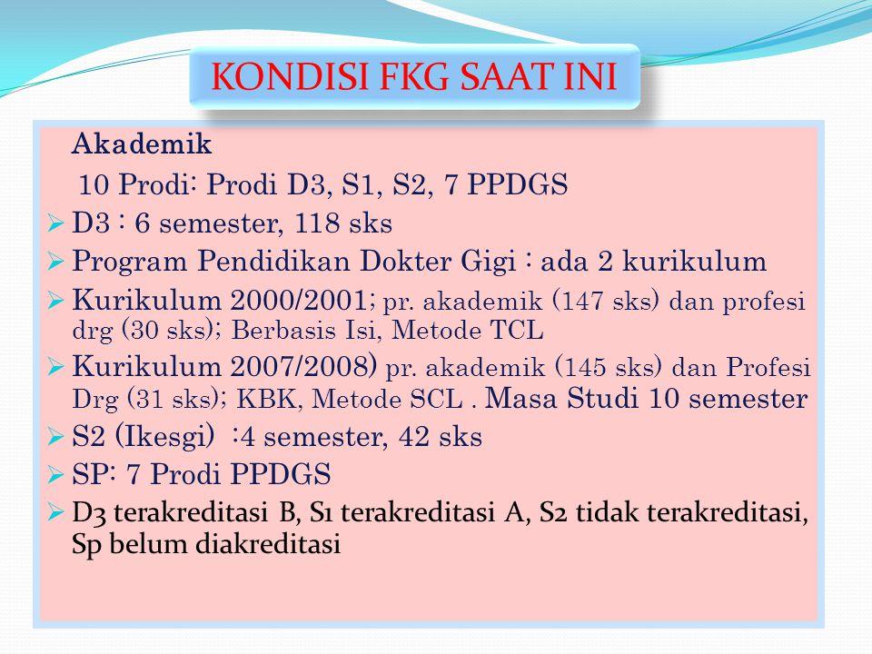 KONDISI FKG SAAT INI Akademik 10 Prodi: Prodi D3, S1, S2, 7 PPDGS