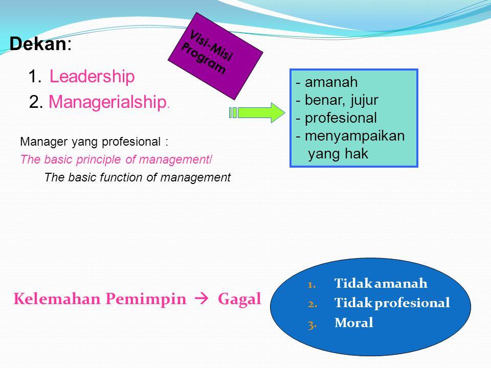 Dekan: 2. Managerialship. Kelemahan Pemimpin  Gagal - amanah