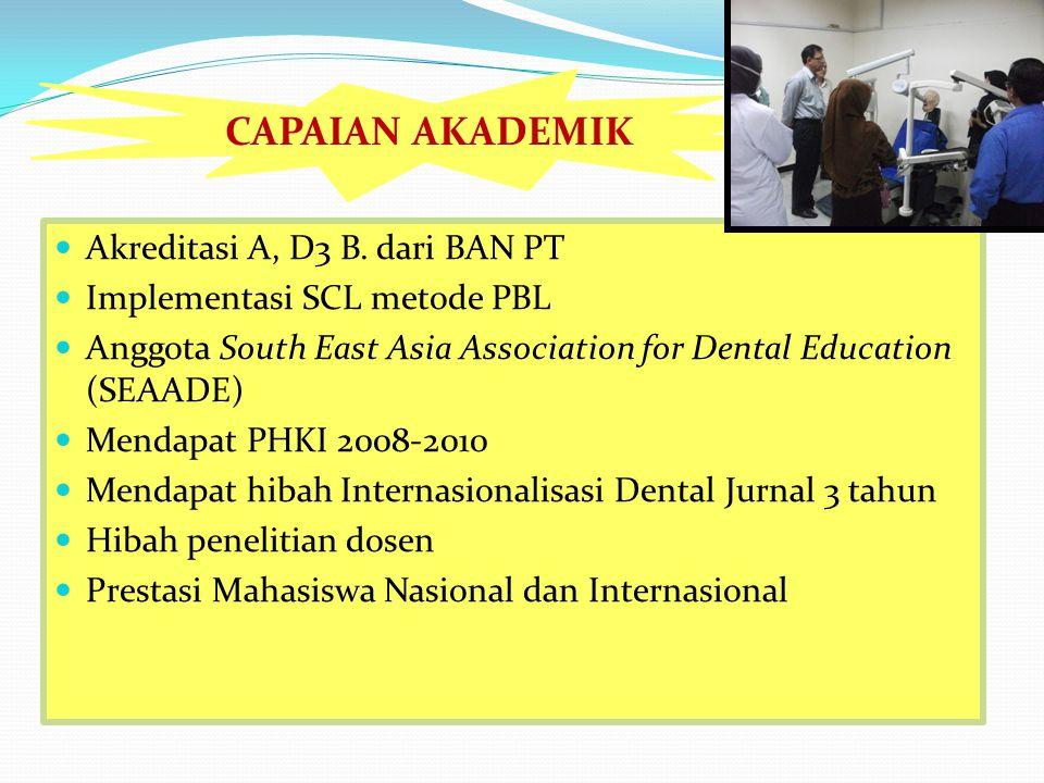 CAPAIAN AKADEMIK Akreditasi A, D3 B. dari BAN PT