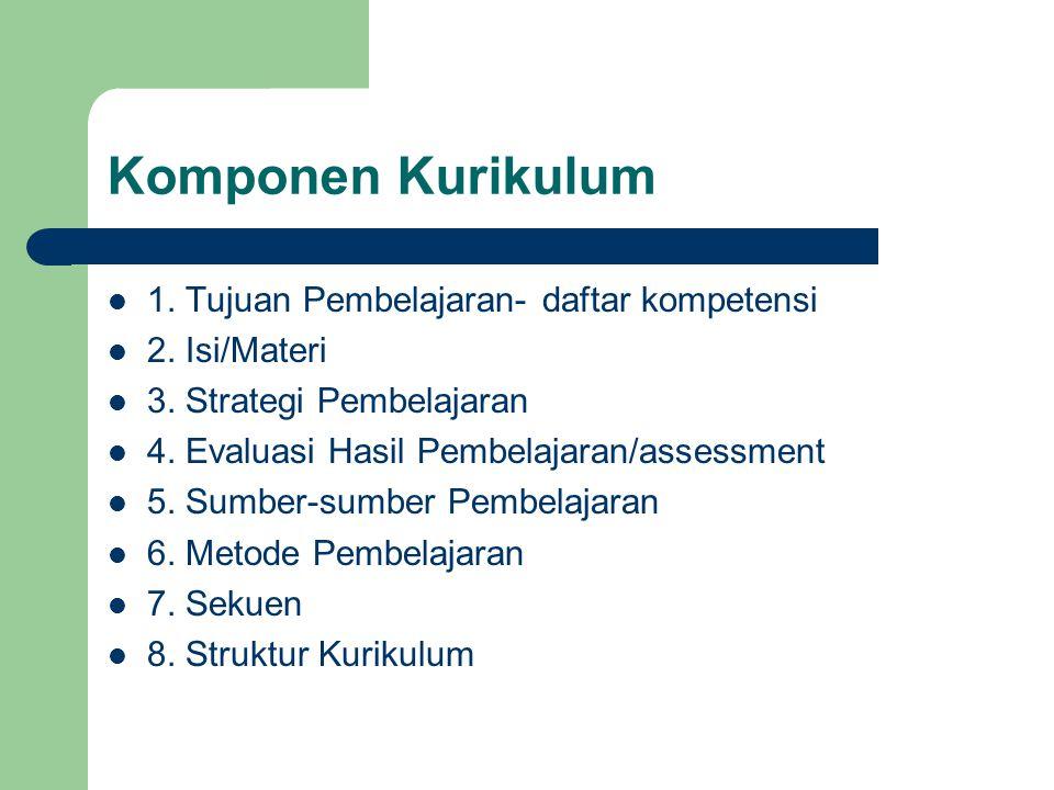 Komponen Kurikulum 1. Tujuan Pembelajaran- daftar kompetensi