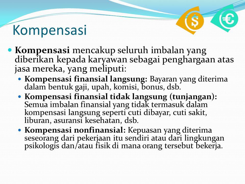 Kompensasi Kompensasi mencakup seluruh imbalan yang diberikan kepada karyawan sebagai penghargaan atas jasa mereka, yang meliputi: