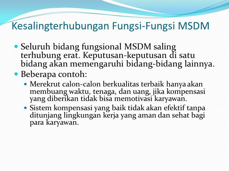 Kesalingterhubungan Fungsi-Fungsi MSDM