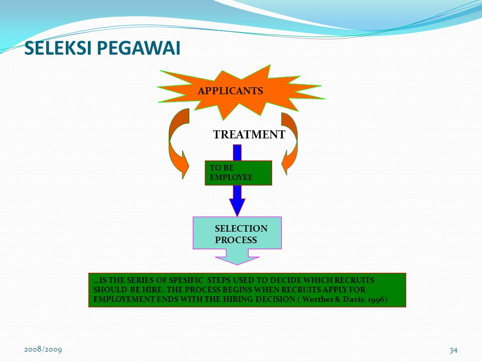 SELEKSI PEGAWAI TREATMENT APPLICANTS SELECTION PROCESS TO BE EMPLOYEE