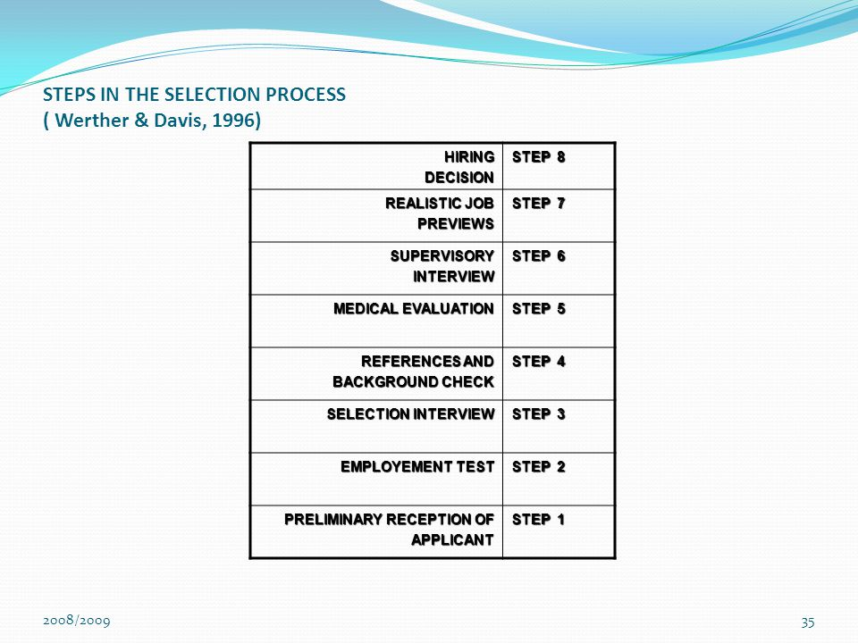 STEPS IN THE SELECTION PROCESS ( Werther & Davis, 1996)